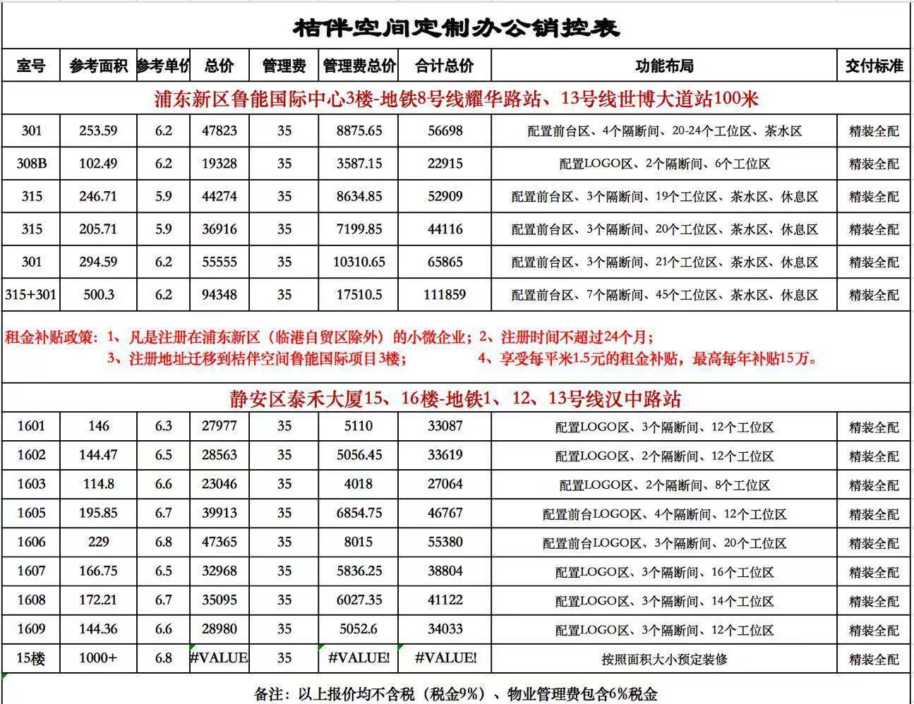 20210921上海市区共享办公室/传统办公室/二房东房源汇总